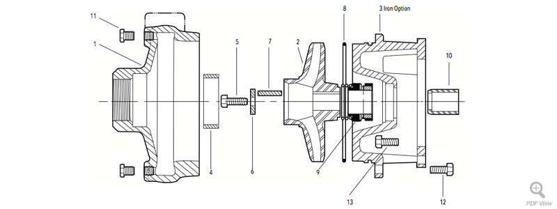 3196 goulds pump parts diagram  3196  free engine image